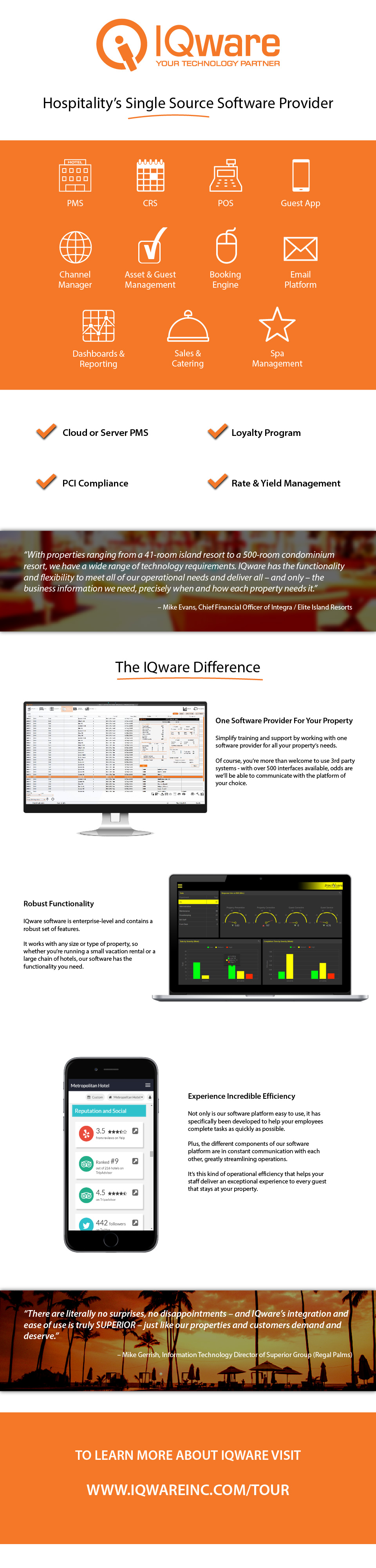 About IQware Software