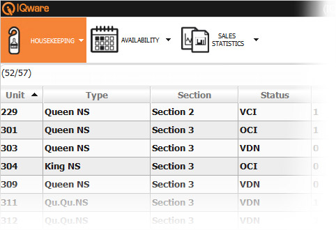 Screenshot of IQware's housekeeping management software in IQpms