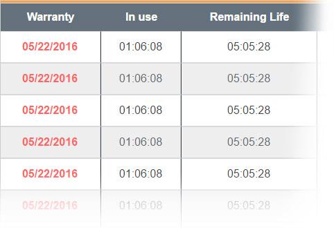 IQtrac screenshot - asset replacement