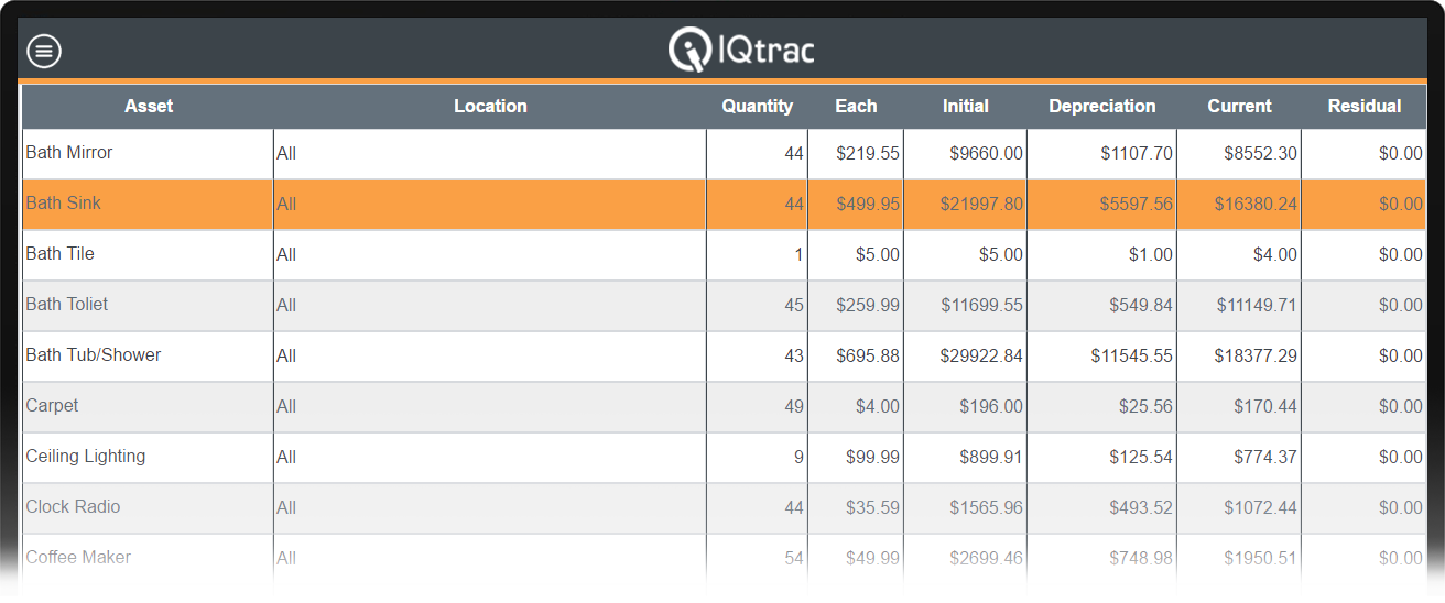 Screenshot of IQware's powerful front desk management software